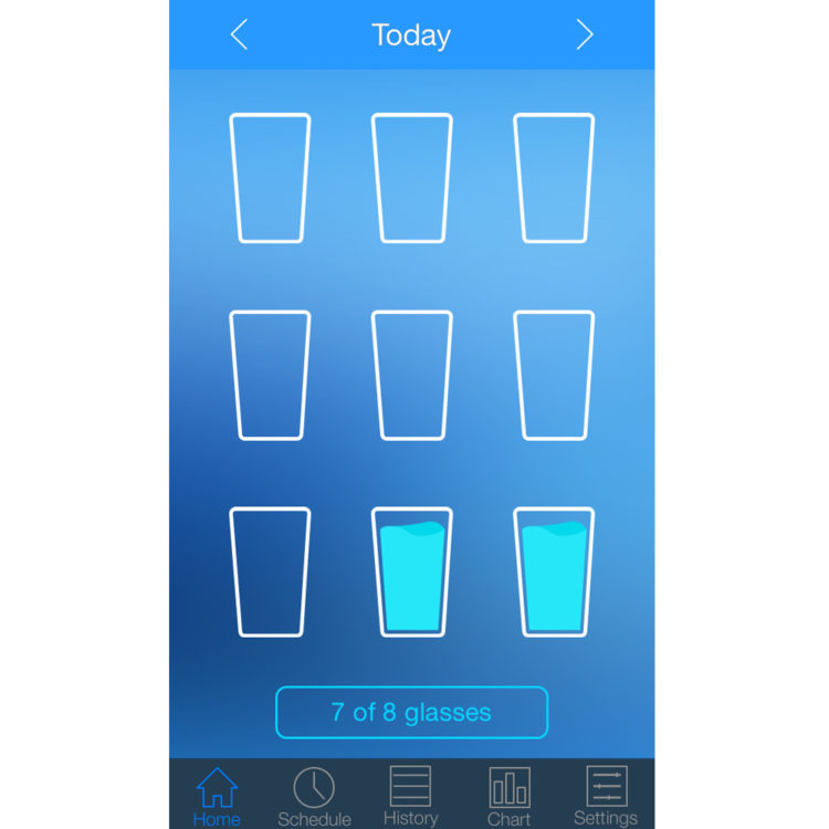 the-health-apps-you-need-in-your-life-rn-daily-water